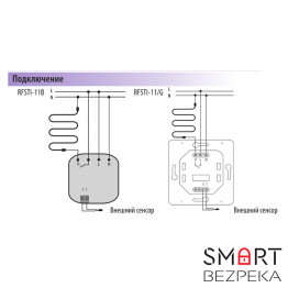 Модуль управления отоплением iNELS RFSTI-11B - Фото № 4