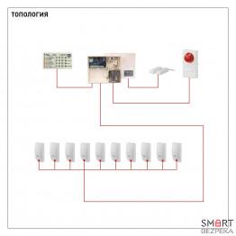 Пультовая проводная сигнализация