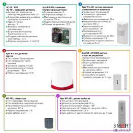 Автономная беспроводная сигнализации - Фото № 3