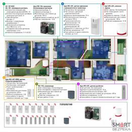 Автономная беспроводная сигнализации