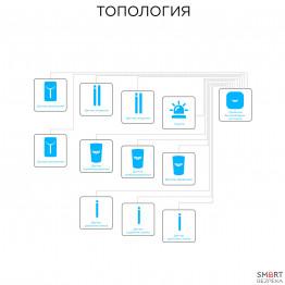 Беспроводная сигнализация для дома 10 датчиков - Фото № 4