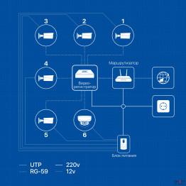 Видеонаблюдение AHD 1Мп 6 камер для частного дома