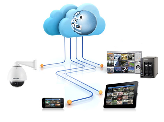 Переваги та недоліки хмарного відеоспостереження