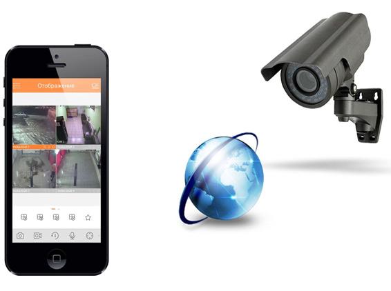 Что такое удаленный доступ к видеонаблюдению через интернет?