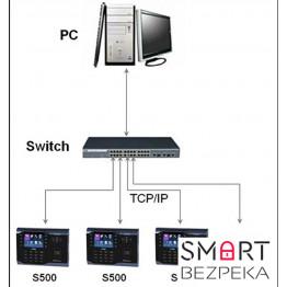 Система учета рабочего времени по бесконтактным картам ZKTeco S500