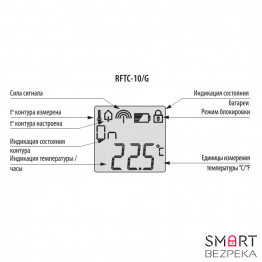 Беспроводной терморегулятор iNELS RFTC-10/G - Фото № 15