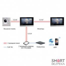 IP видеодомофон Dahua DH-VTH1550CHW-2