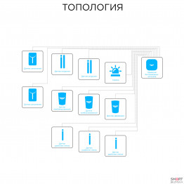 Беспроводная сигнализация для дома 10 датчиков - Фото № 10