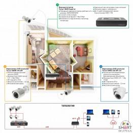 Видеонаблюдение AHD 1Мп 4 камеры для квартиры