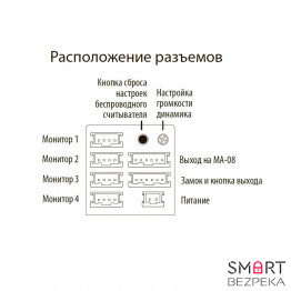Вызывная панель Slinex MA-04 - Фото № 4
