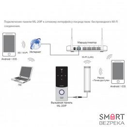 IP вызывная панель Slinex ML-20IP