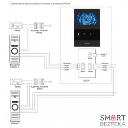 Комплект видеодомофона Slinex SQ-04 + IM-10
