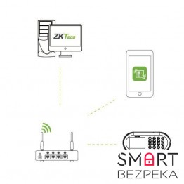 Биометрический терминал ZKTeco D1